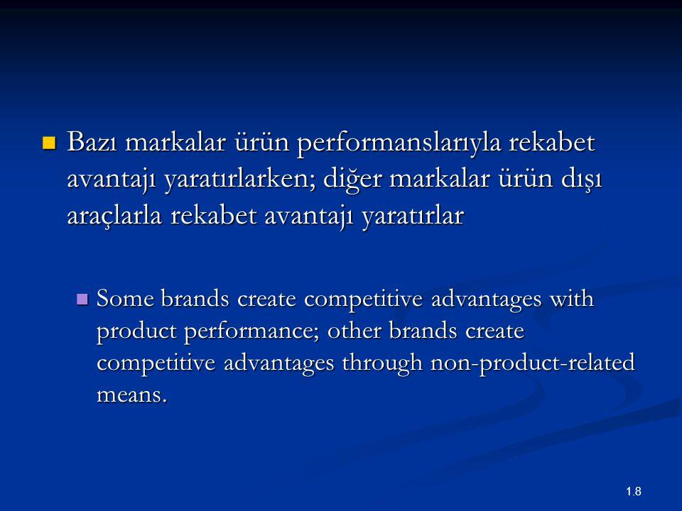 Bazı markalar ürün performanslarıyla rekabet avantajı yaratırlarken; diğer markalar ürün dışı araçlarla rekabet avantajı yaratırlar