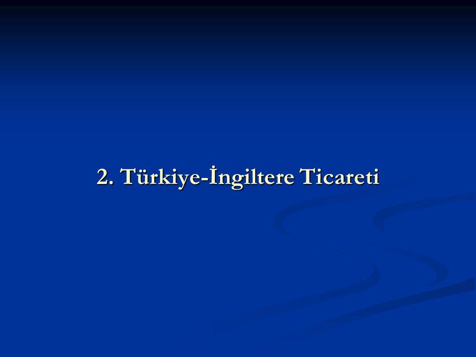 2. Türkiye-İngiltere Ticareti
