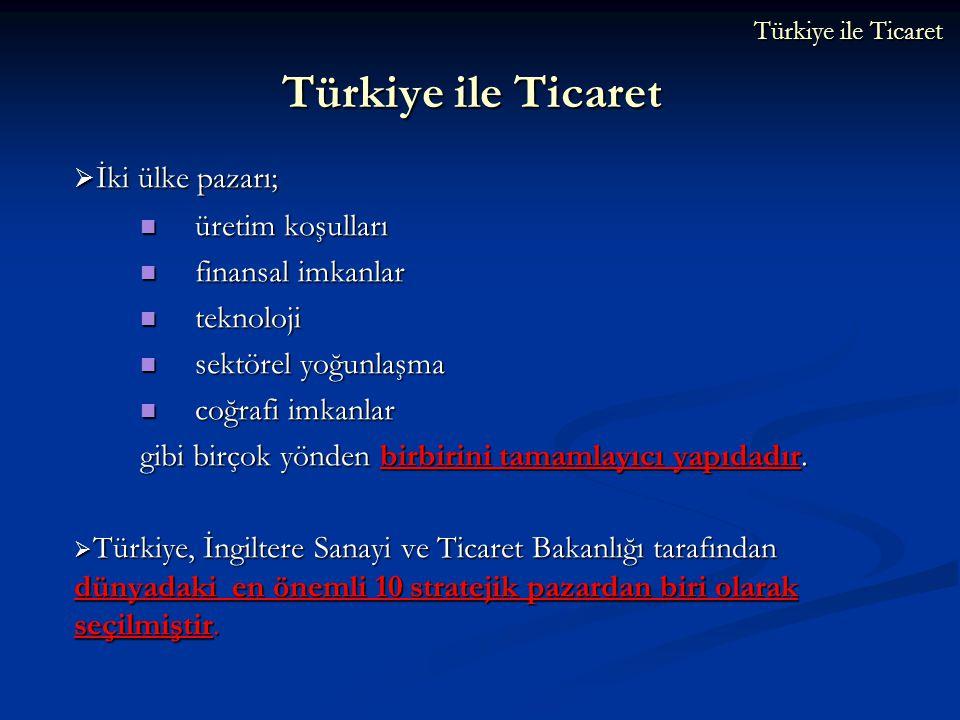 Türkiye ile Ticaret İki ülke pazarı; üretim koşulları