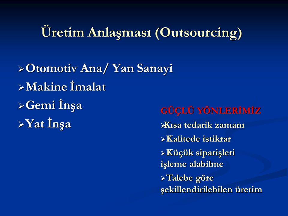 Üretim Anlaşması (Outsourcing)