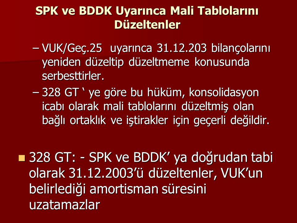 SPK ve BDDK Uyarınca Mali Tablolarını Düzeltenler