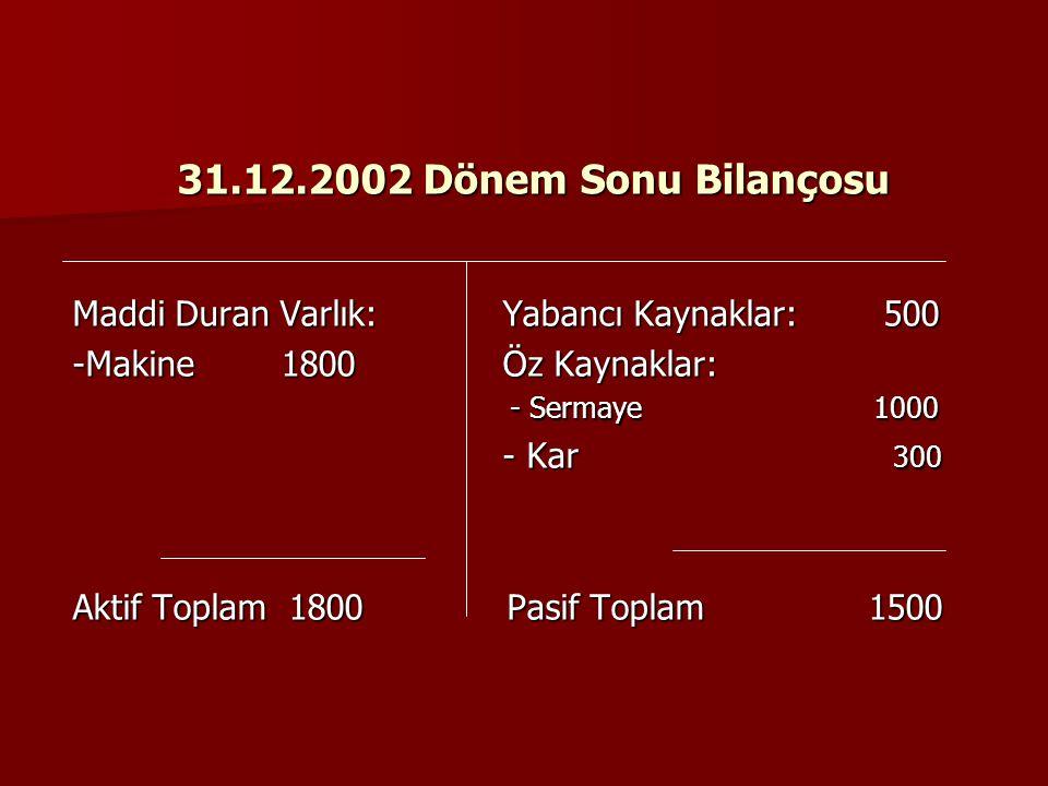 31.12.2002 Dönem Sonu Bilançosu Maddi Duran Varlık: Yabancı Kaynaklar: 500. -Makine 1800 Öz Kaynaklar: