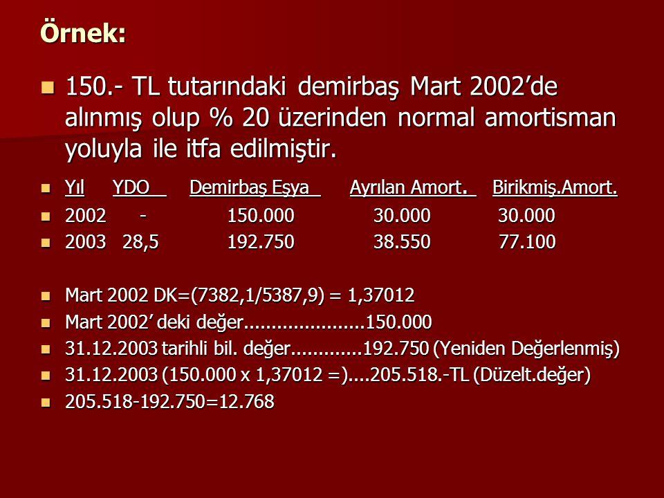 Örnek: 150.- TL tutarındaki demirbaş Mart 2002'de alınmış olup % 20 üzerinden normal amortisman yoluyla ile itfa edilmiştir.