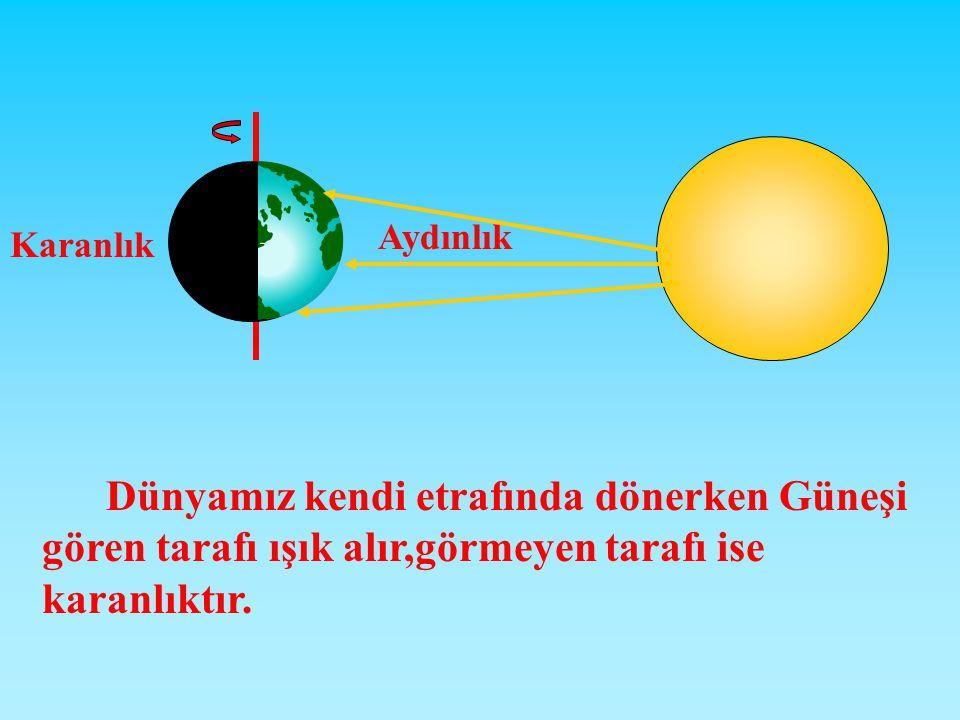 Dünyamız kendi etrafında dönerken Güneşi