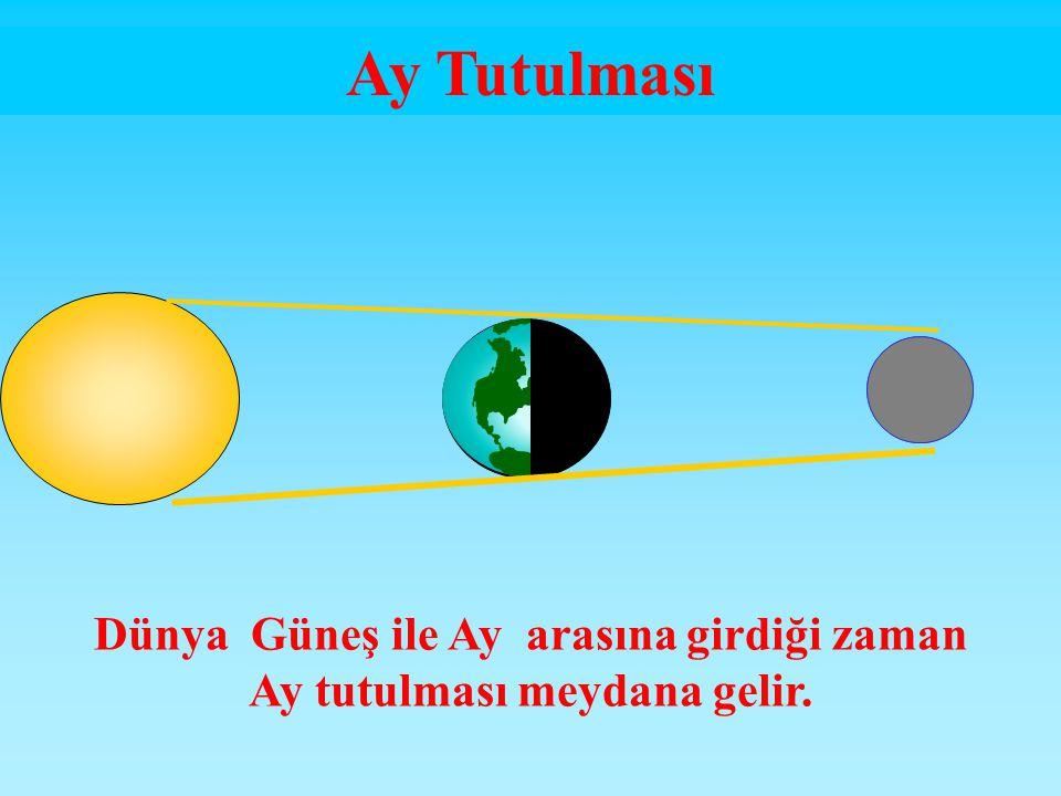 Dünya Güneş ile Ay arasına girdiği zaman Ay tutulması meydana gelir.
