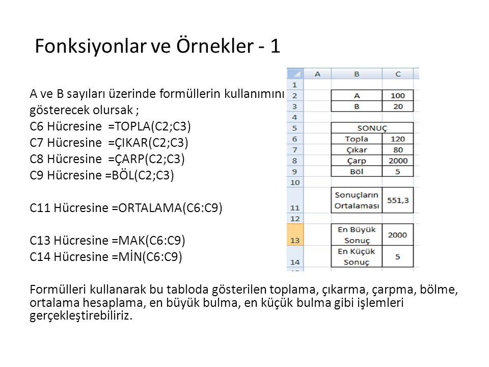 Fonksiyonlar ve Örnekler - 1