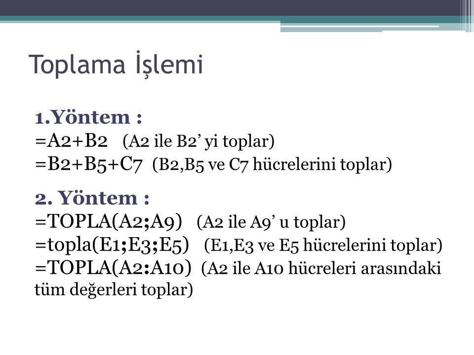 Toplama İşlemi 1.Yöntem : =A2+B2 (A2 ile B2' yi toplar)