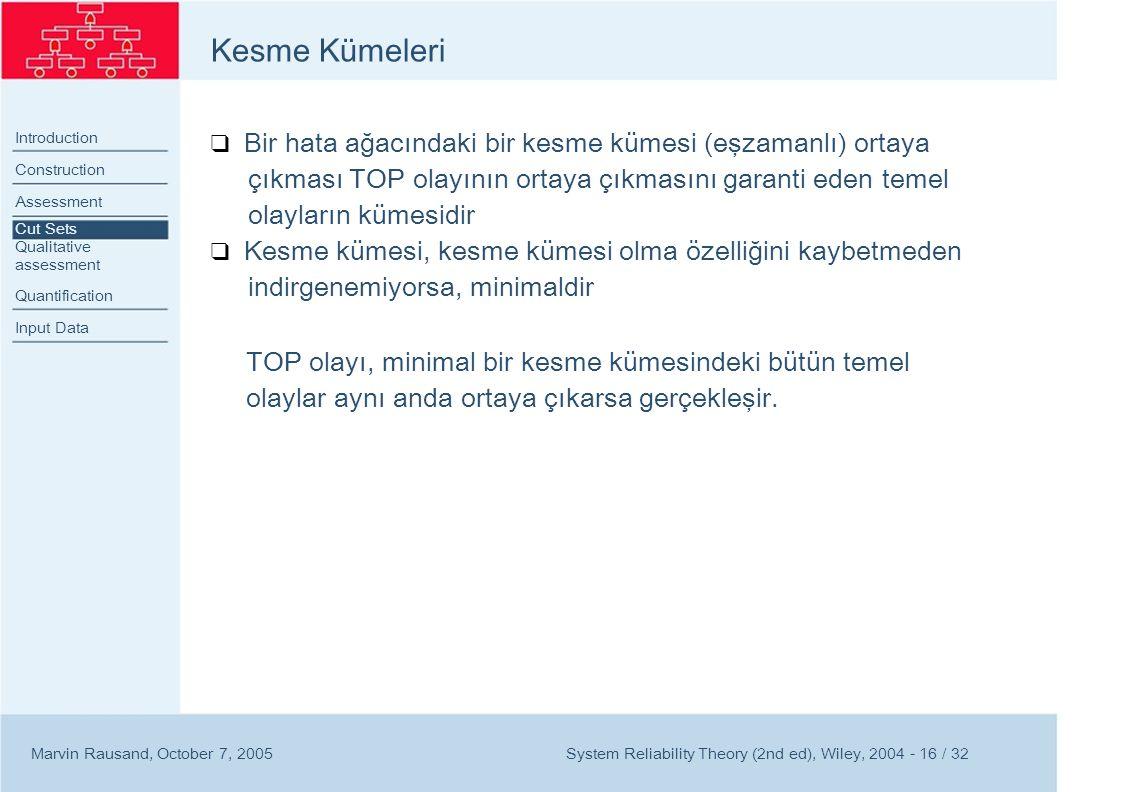Kesme Kümeleri Introduction Construction Assessment.