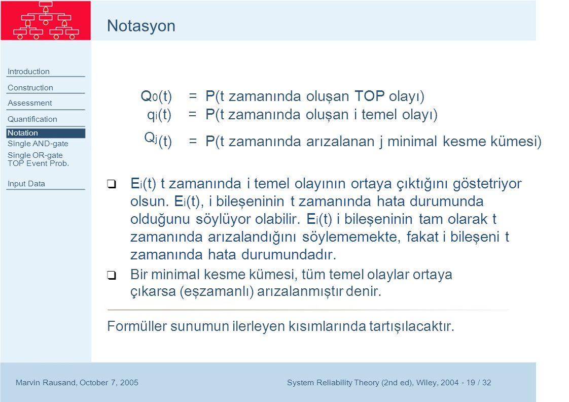 Notasyon Introduction. Construction. Q0(t) = P(t zamanında oluşan TOP olayı) qi(t) = P(t zamanında oluşan i temel olayı)