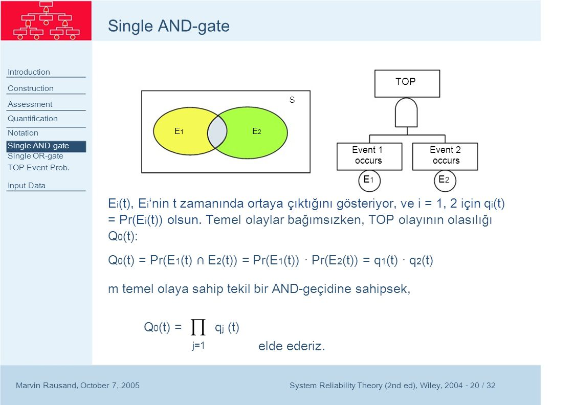 Single AND-gate Introduction. TOP. Construction. Assessment Quantification Notation. S. E1 E2.