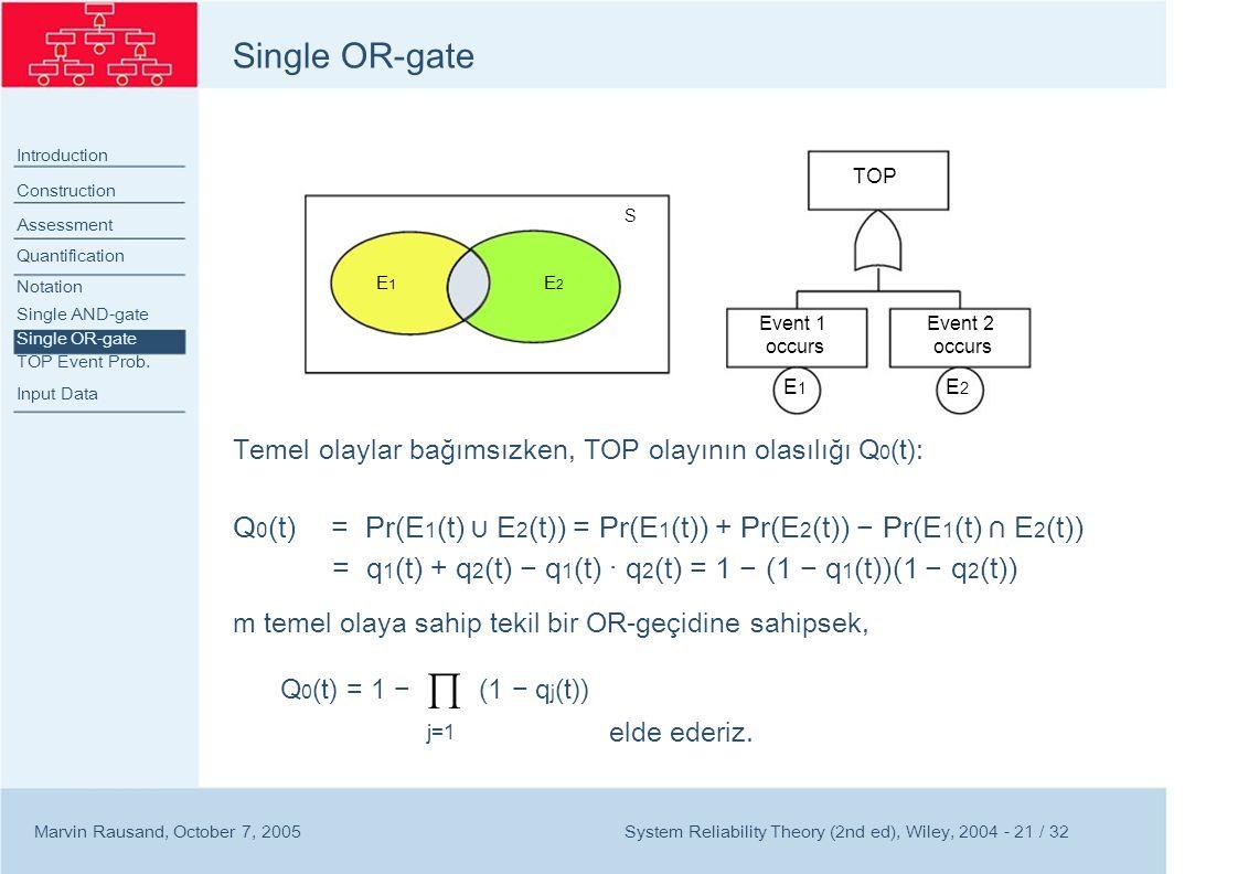 Single OR-gate Introduction. TOP. Construction. Assessment Quantification Notation. S. E1 E2.