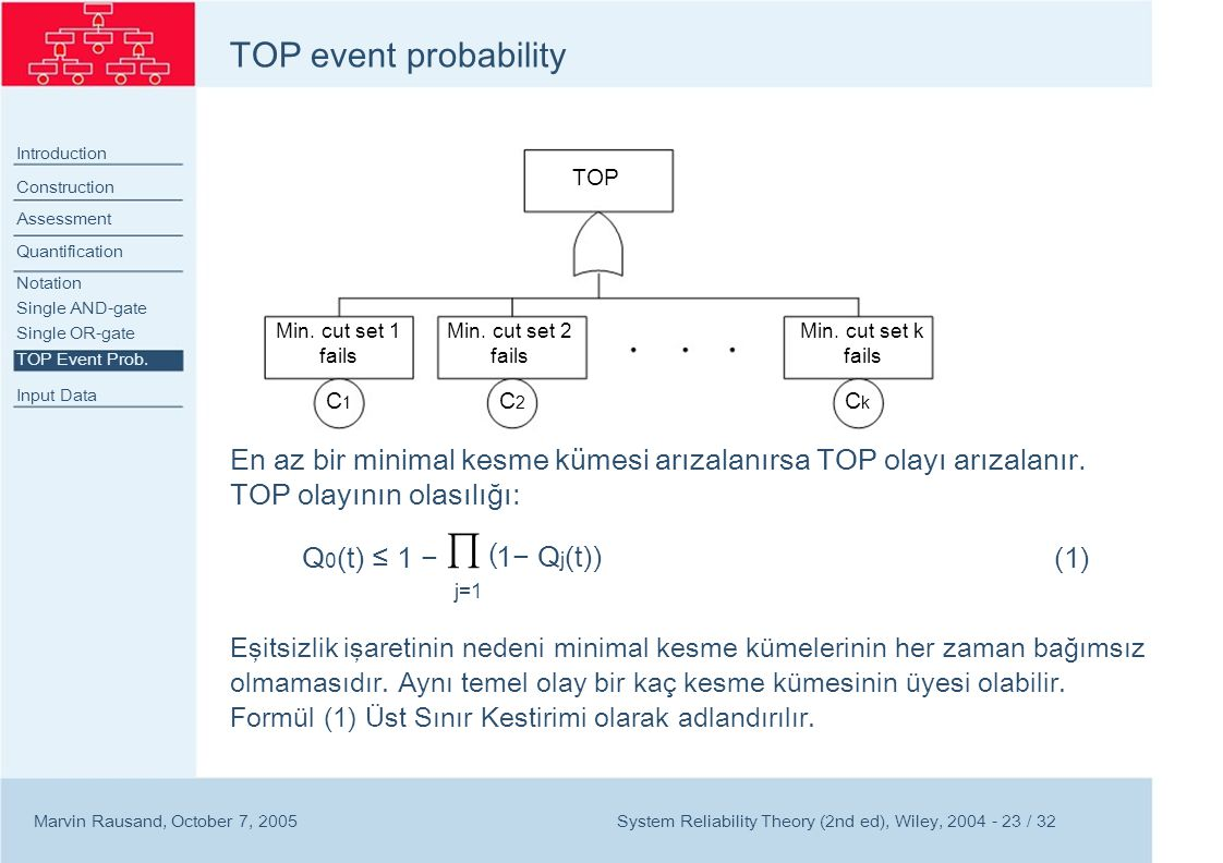 ∏ ( TOP event probability