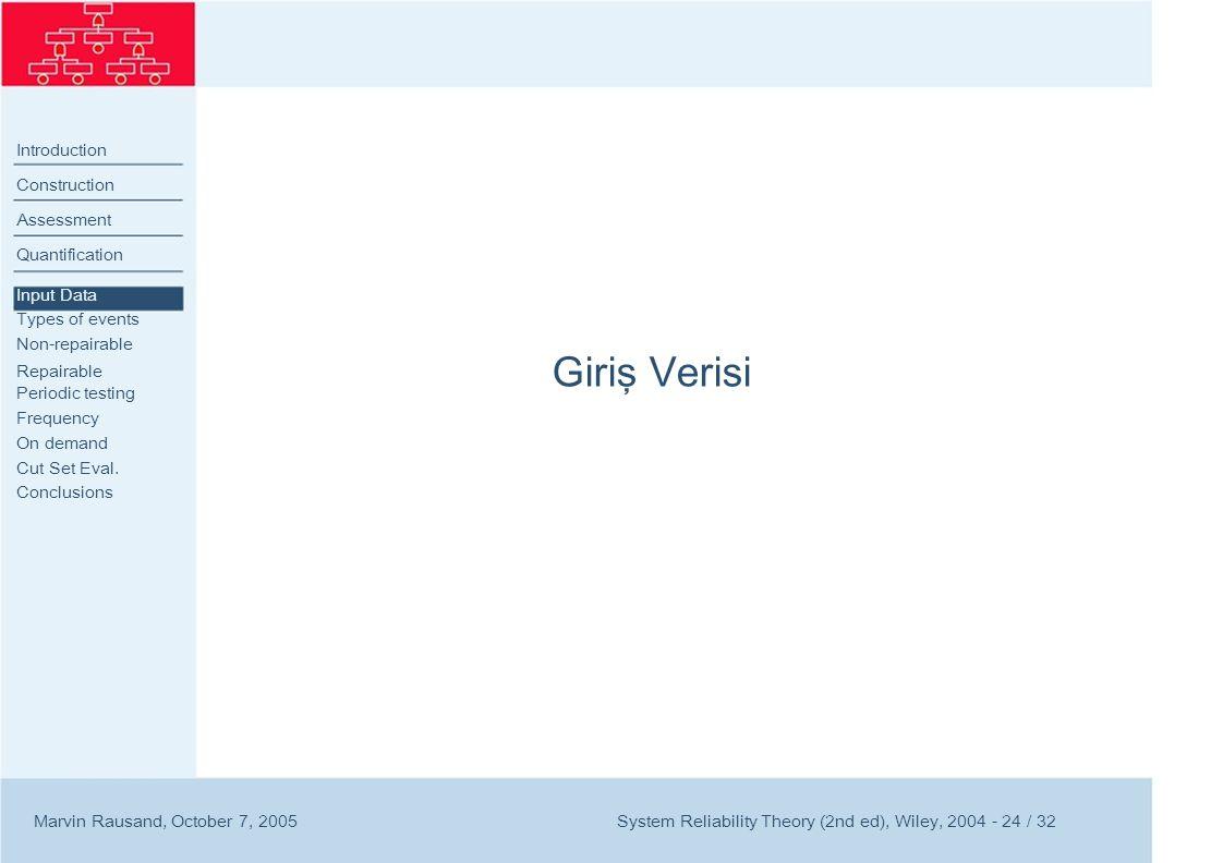 Giriş Verisi Introduction Construction Assessment Quantification