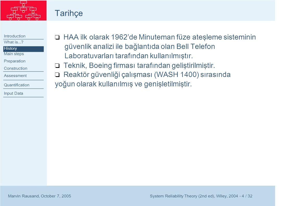 Tarihçe Introduction What is...