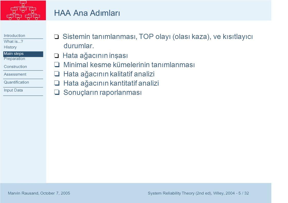 HAA Ana Adımları Introduction What is... History. ❑ Sistemin tanımlanması, TOP olayı (olası kaza), ve kısıtlayıcı durumlar.