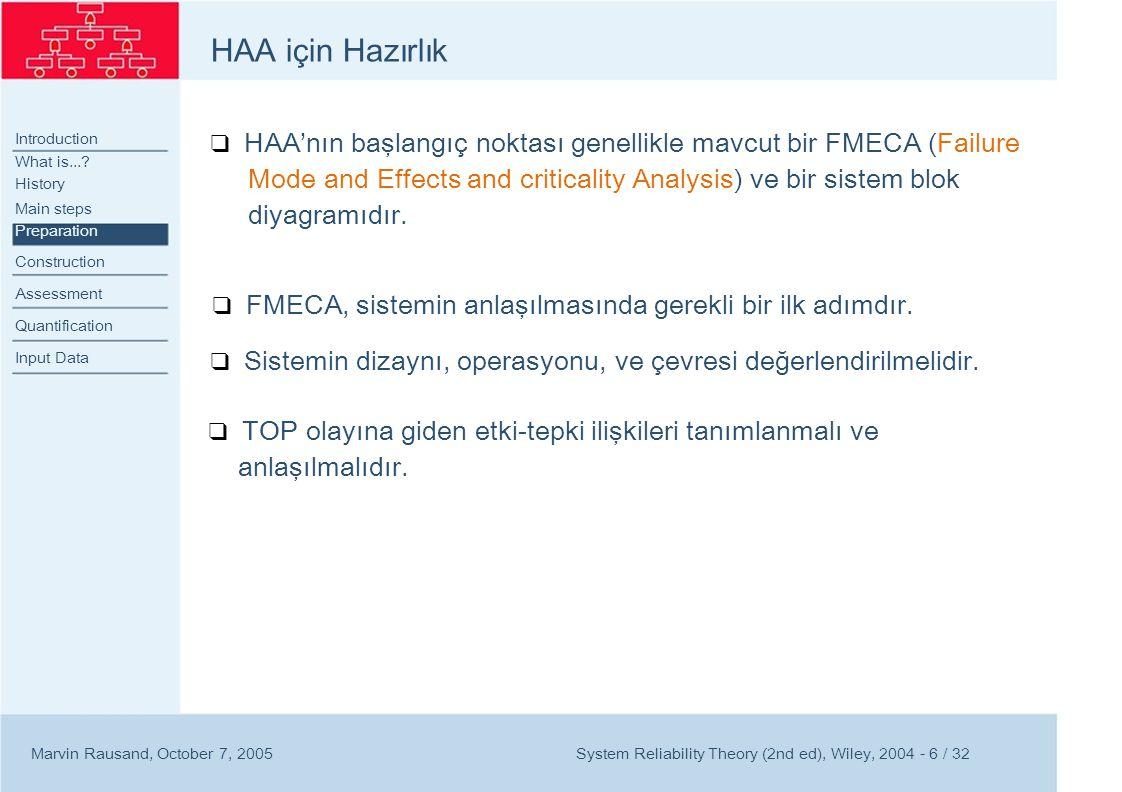 HAA için Hazırlık Introduction What is... History.