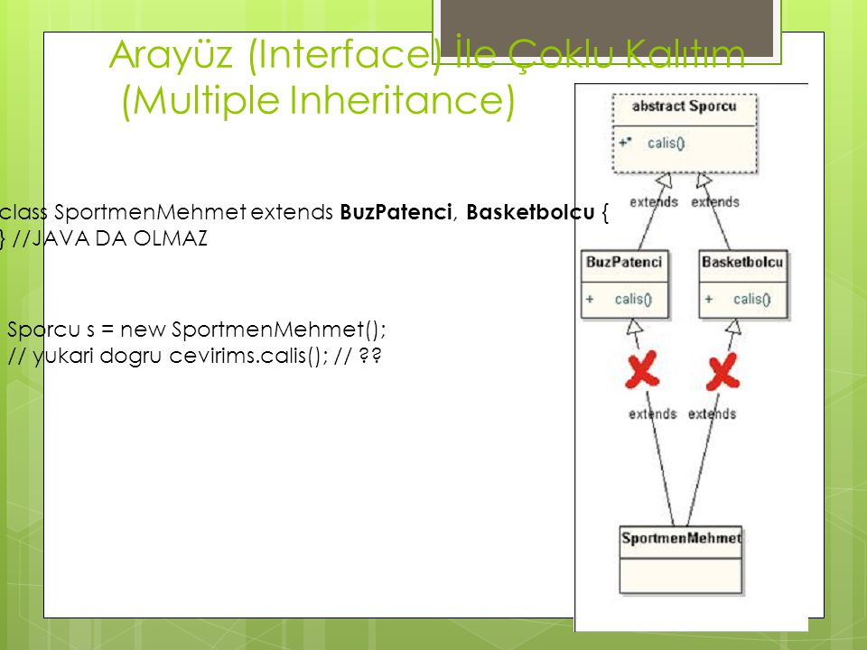 Arayüz (Interface) İle Çoklu Kalıtım (Multiple Inheritance)