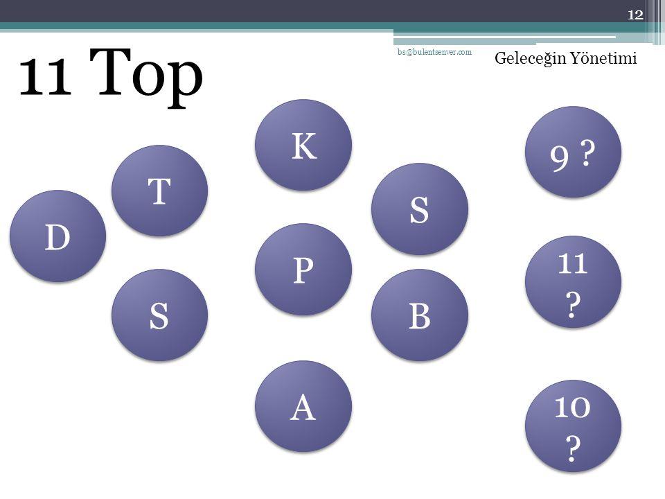 11 Top bs@bulentsenver.com K 9 T S D P 11 S B A 10