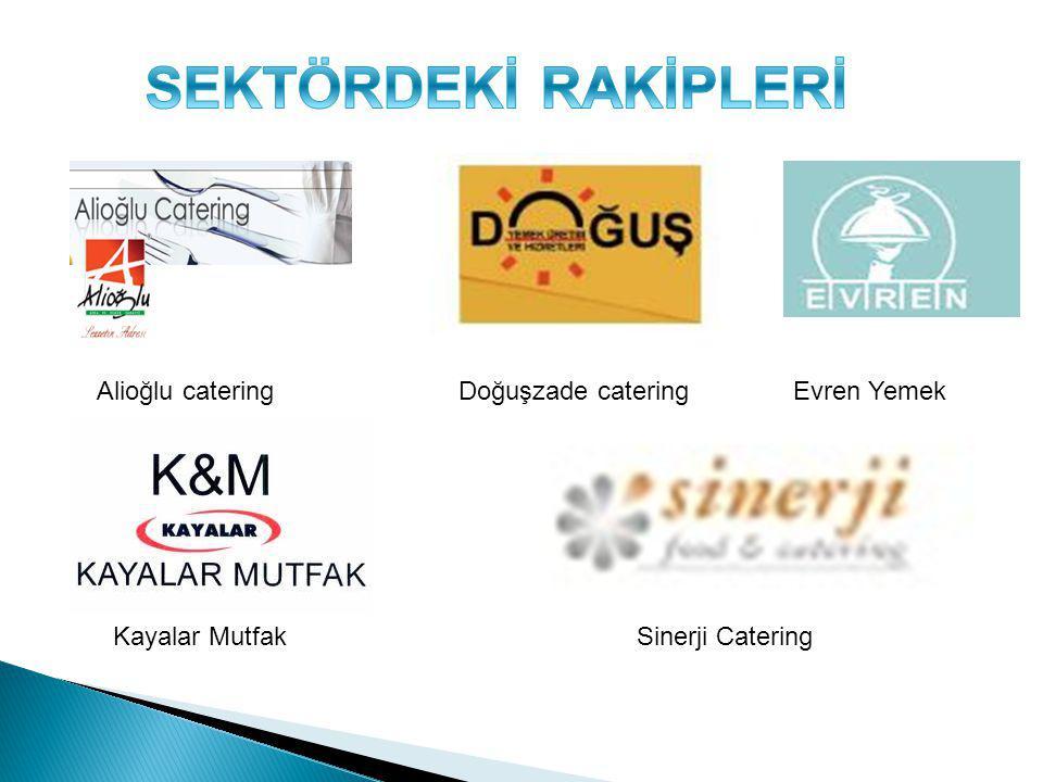 SEKTÖRDEKİ RAKİPLERİ Alioğlu catering Doğuşzade catering Evren Yemek