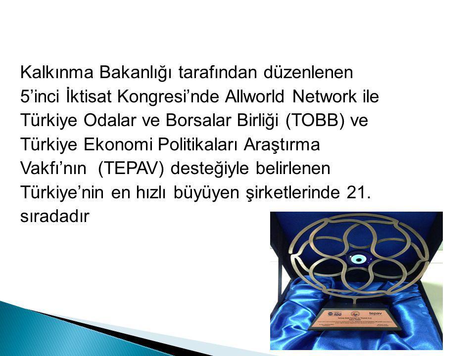 Kalkınma Bakanlığı tarafından düzenlenen 5'inci İktisat Kongresi'nde Allworld Network ile Türkiye Odalar ve Borsalar Birliği (TOBB) ve Türkiye Ekonomi Politikaları Araştırma Vakfı'nın (TEPAV) desteğiyle belirlenen Türkiye'nin en hızlı büyüyen şirketlerinde 21.