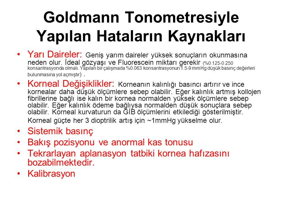 Goldmann Tonometresiyle Yapılan Hataların Kaynakları