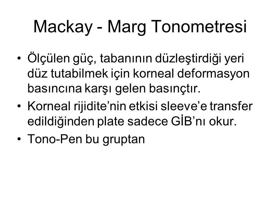Mackay - Marg Tonometresi