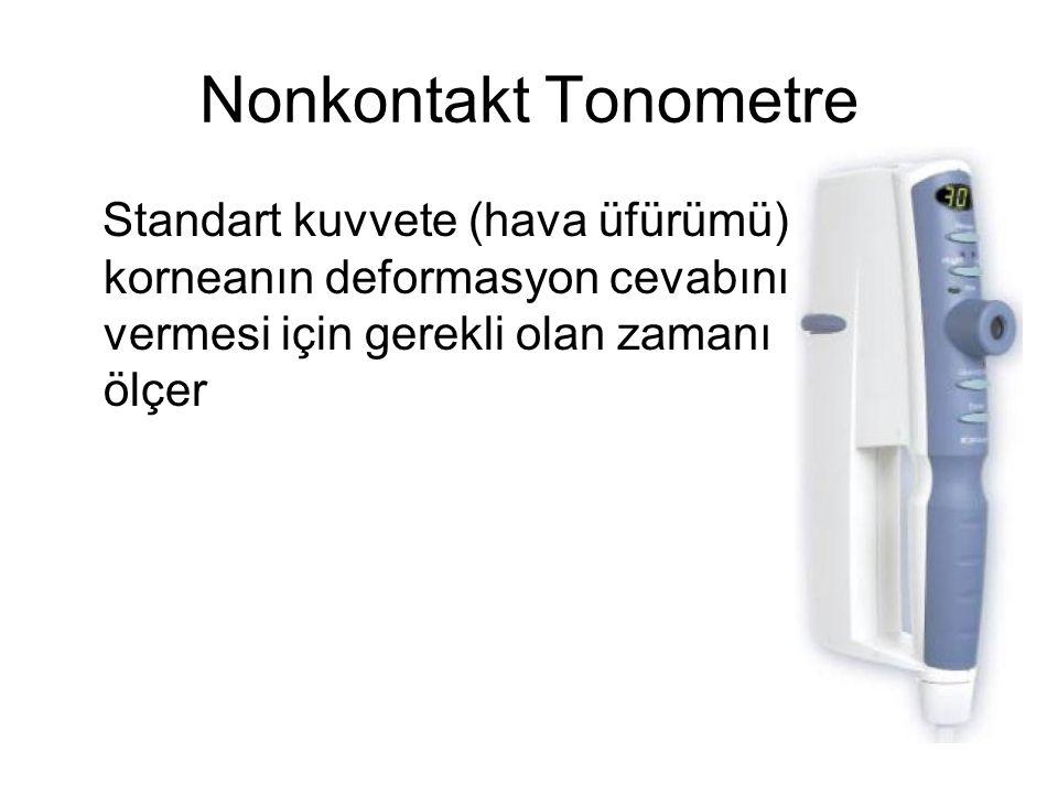 Nonkontakt Tonometre Standart kuvvete (hava üfürümü) korneanın deformasyon cevabını vermesi için gerekli olan zamanı ölçer.