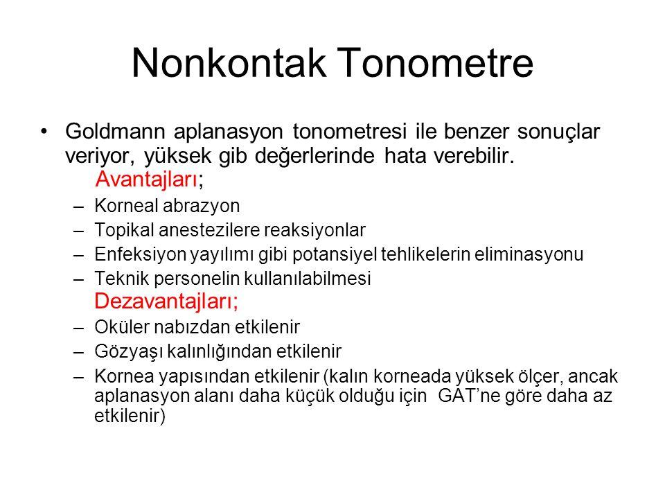 Nonkontak Tonometre Goldmann aplanasyon tonometresi ile benzer sonuçlar veriyor, yüksek gib değerlerinde hata verebilir. Avantajları;
