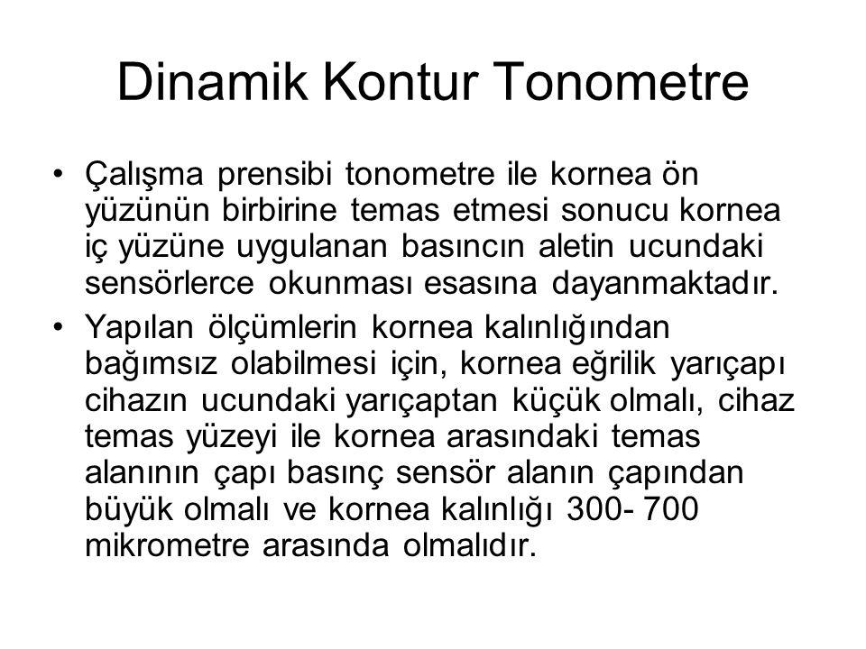 Dinamik Kontur Tonometre