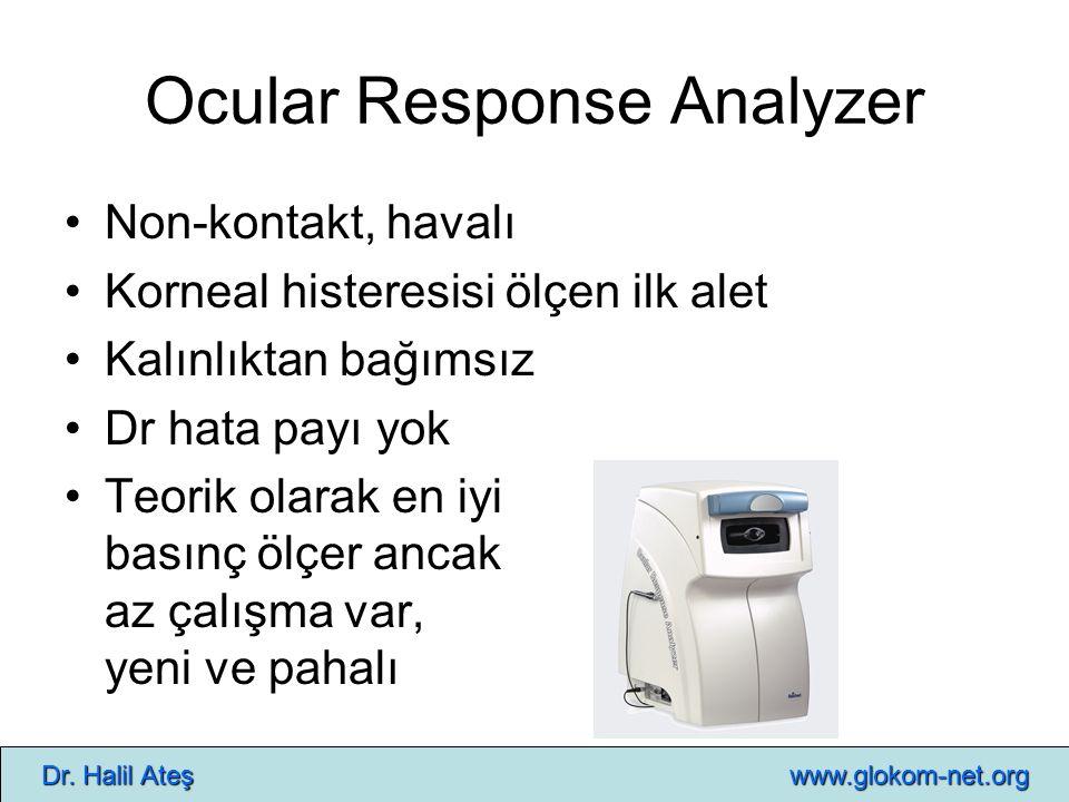 Ocular Response Analyzer