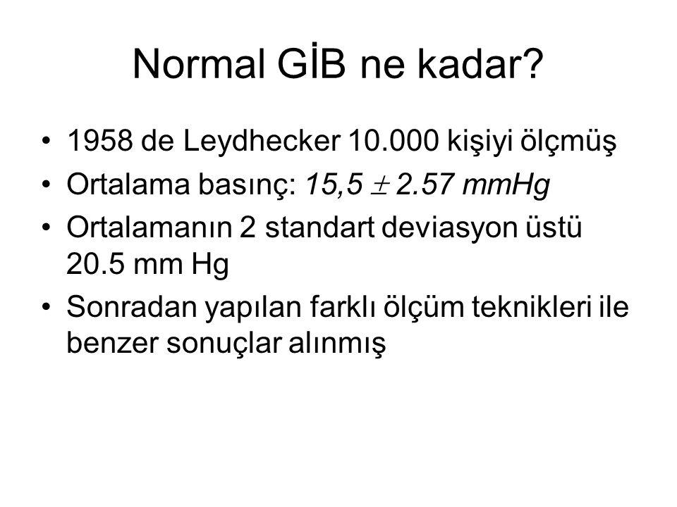 Normal GİB ne kadar 1958 de Leydhecker 10.000 kişiyi ölçmüş