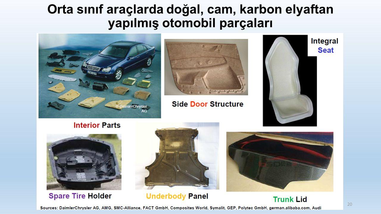 Orta sınıf araçlarda doğal, cam, karbon elyaftan yapılmış otomobil parçaları