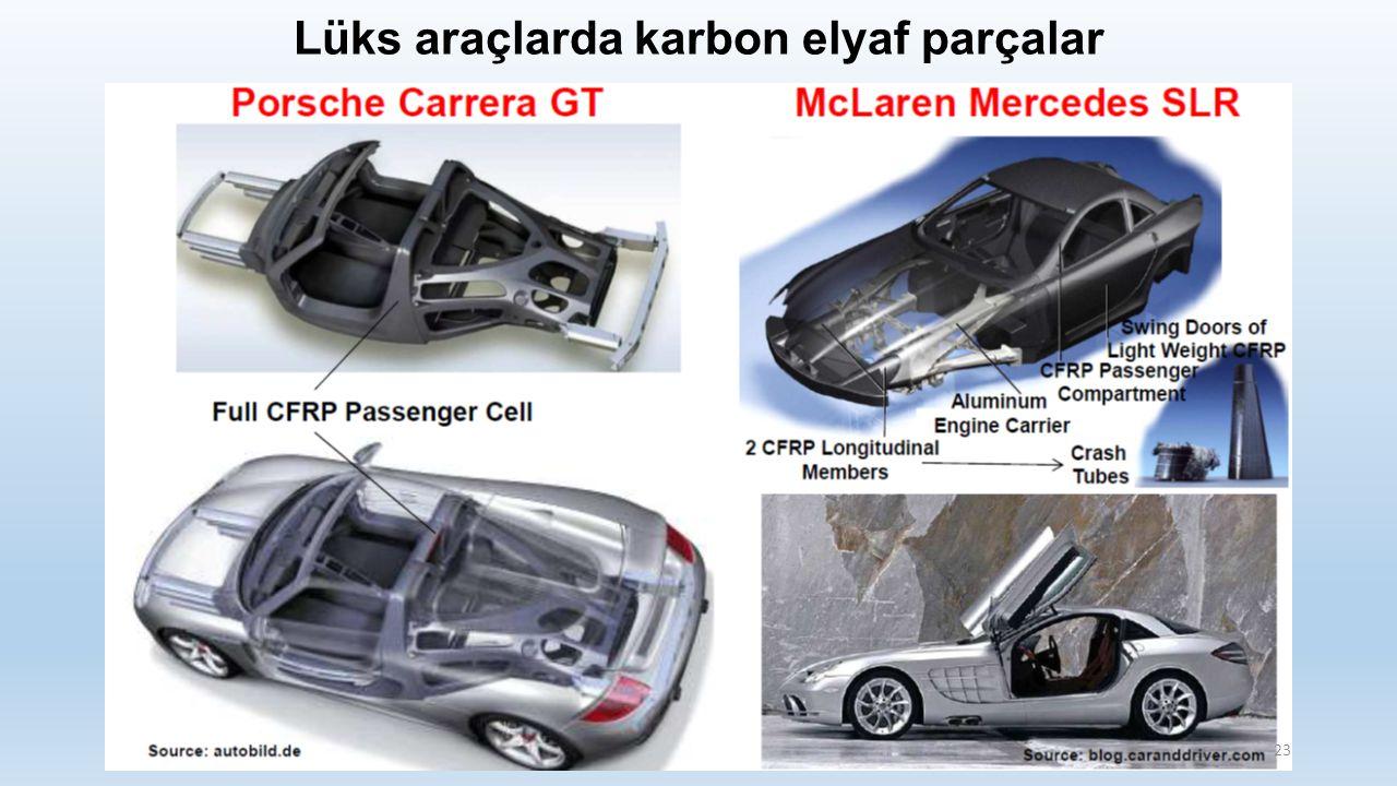 Lüks araçlarda karbon elyaf parçalar