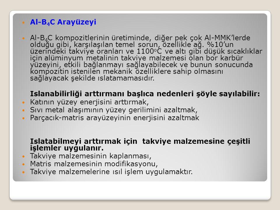 Al-B4C Arayüzeyi