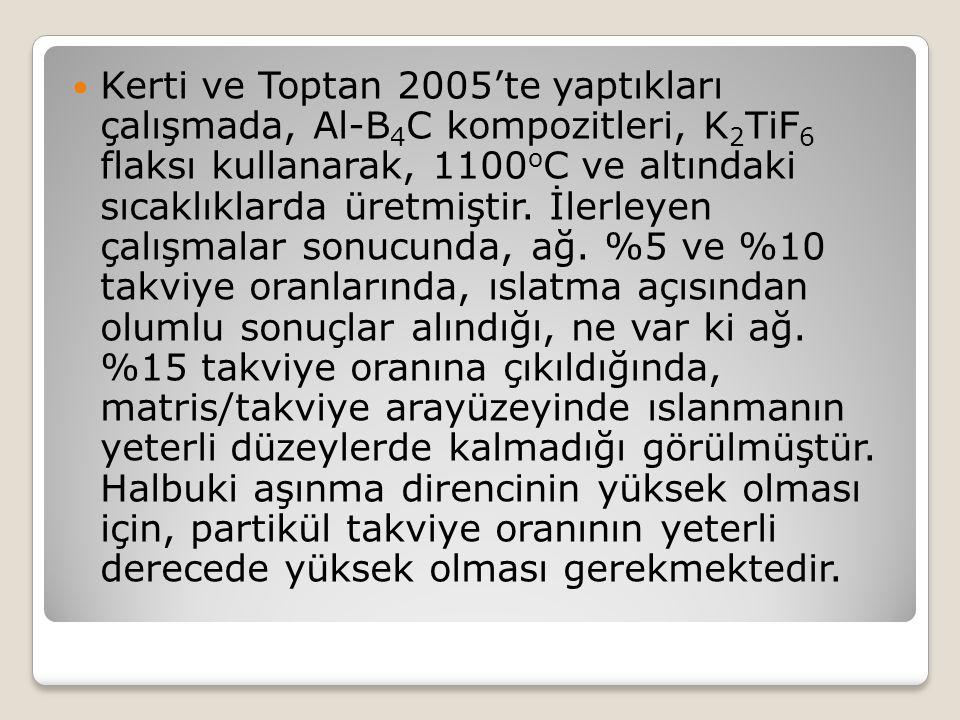 Kerti ve Toptan 2005'te yaptıkları çalışmada, Al-B4C kompozitleri, K2TiF6 flaksı kullanarak, 1100oC ve altındaki sıcaklıklarda üretmiştir.