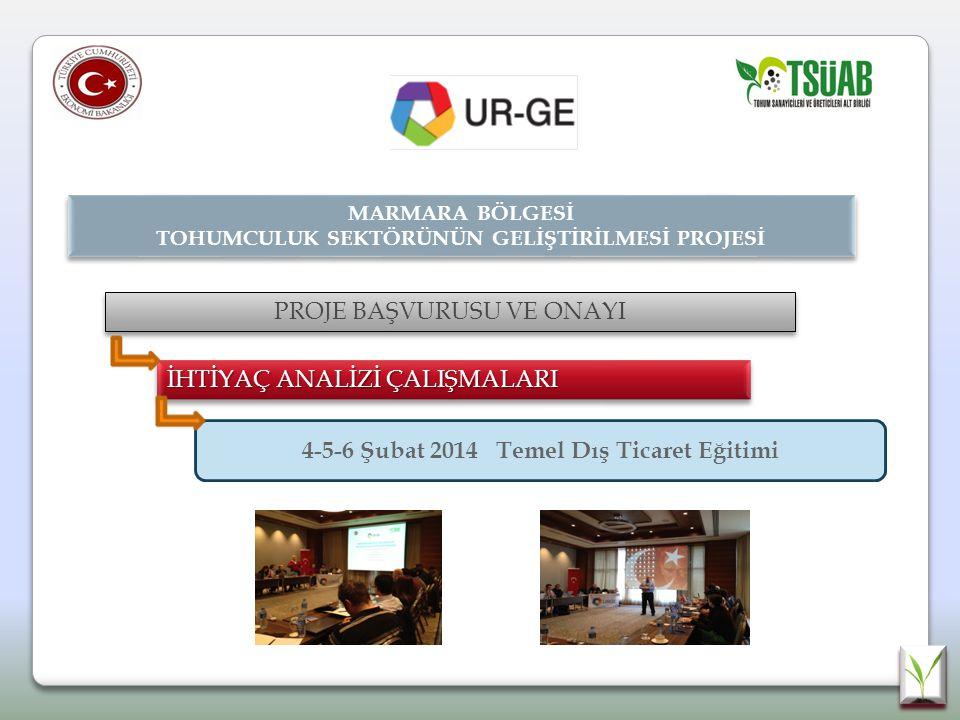 4-5-6 Şubat 2014 Temel Dış Ticaret Eğitimi