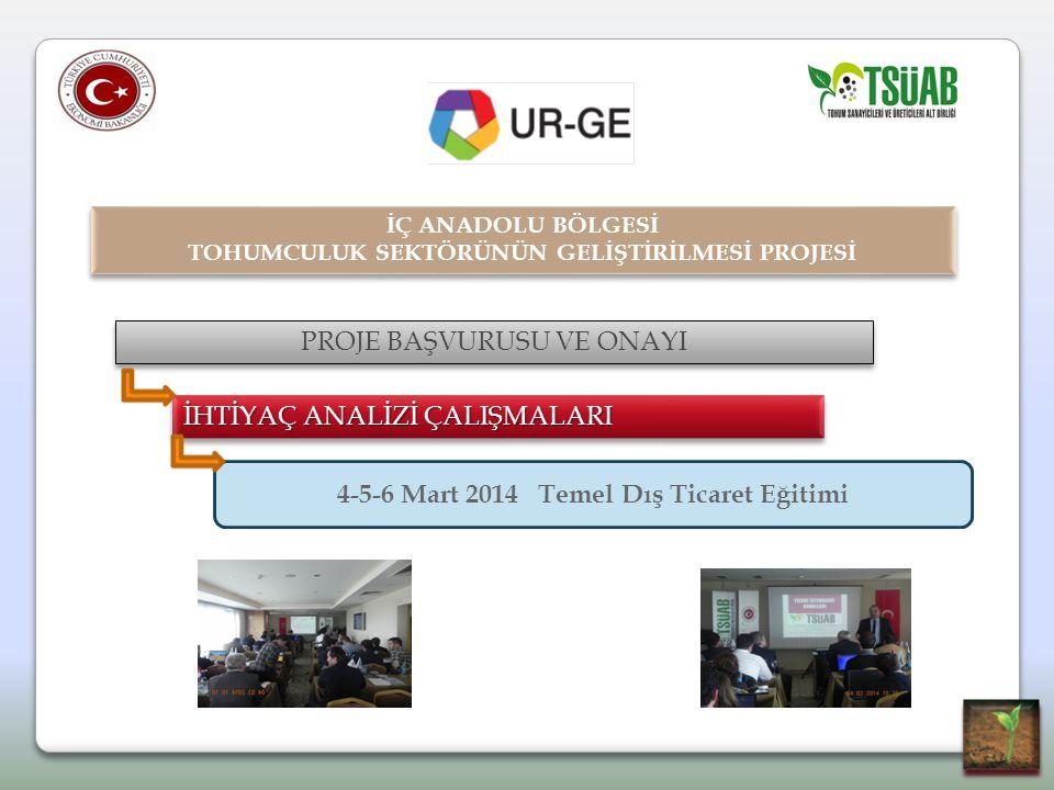 4-5-6 Mart 2014 Temel Dış Ticaret Eğitimi
