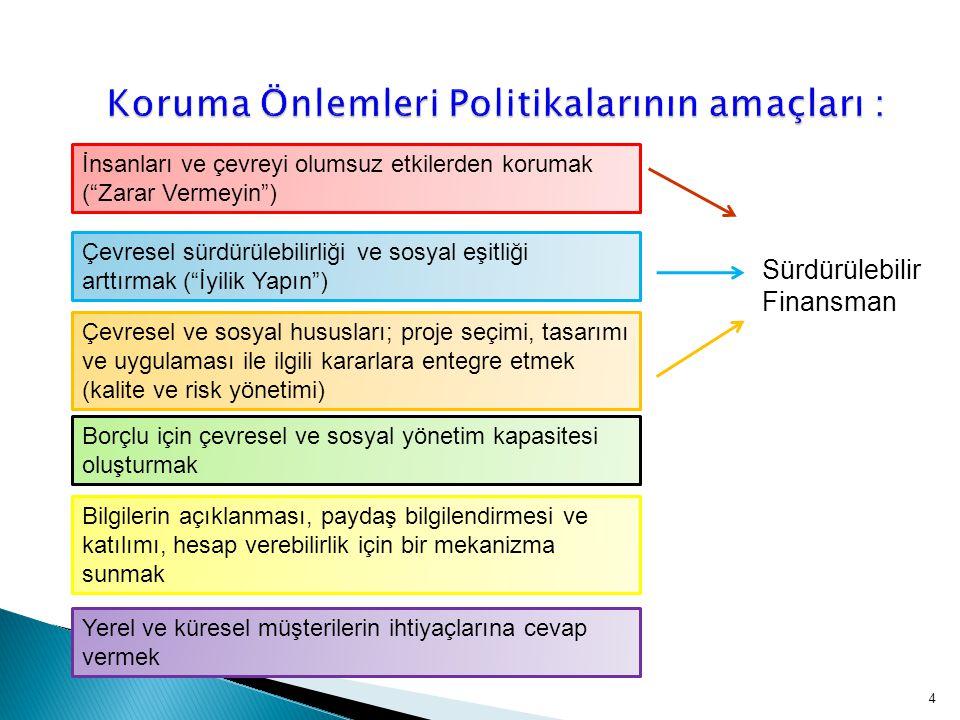 Koruma Önlemleri Politikalarının amaçları :