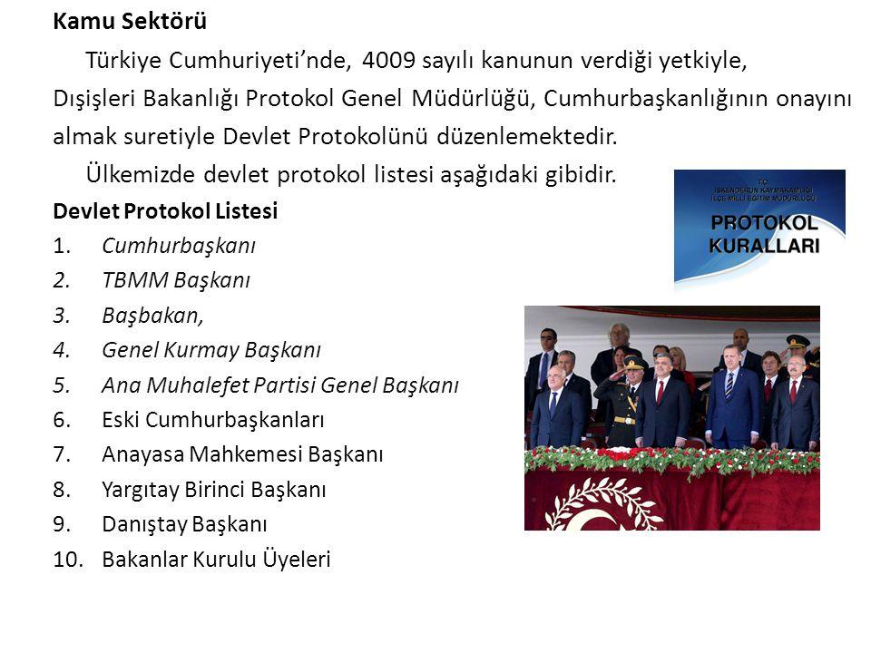 Türkiye Cumhuriyeti'nde, 4009 sayılı kanunun verdiği yetkiyle,