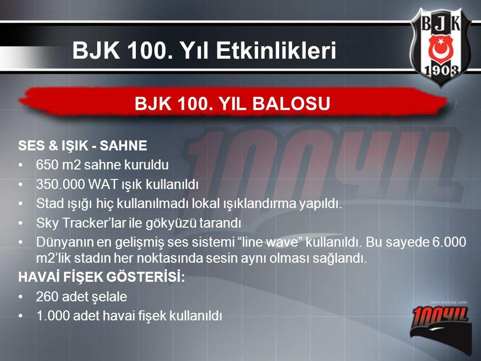 BJK 100. Yıl Etkinlikleri BJK 100. YIL BALOSU SES & IŞIK - SAHNE