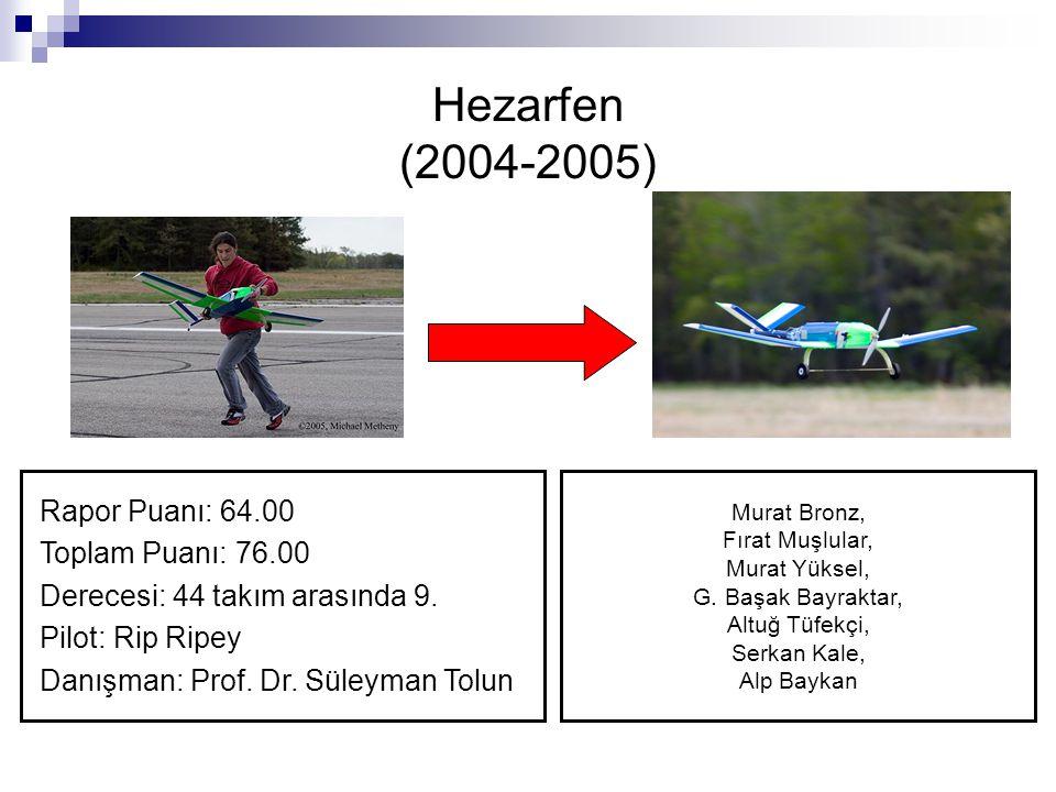 Hezarfen (2004-2005) Rapor Puanı: 64.00 Toplam Puanı: 76.00