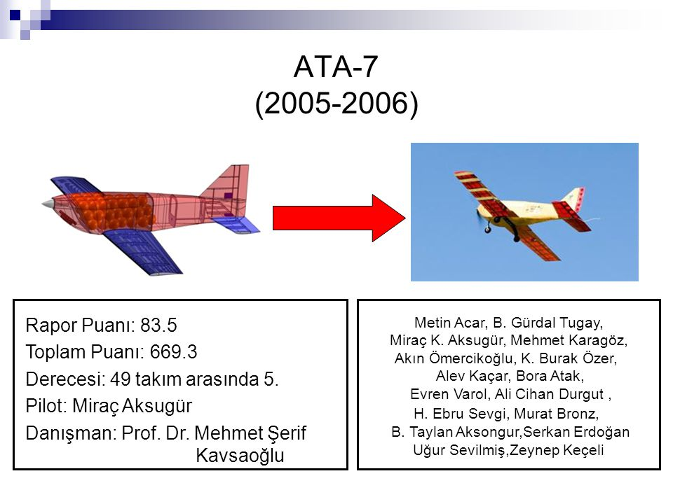 ATA-7 (2005-2006) Rapor Puanı: 83.5 Toplam Puanı: 669.3