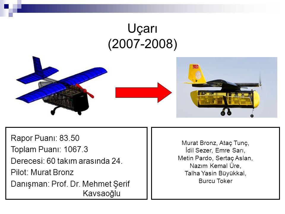 Uçarı (2007-2008) Rapor Puanı: 83.50 Toplam Puanı: 1067.3