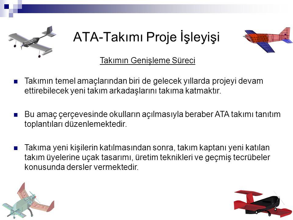ATA-Takımı Proje İşleyişi
