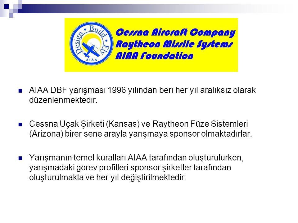 AIAA DBF yarışması 1996 yılından beri her yıl aralıksız olarak düzenlenmektedir.