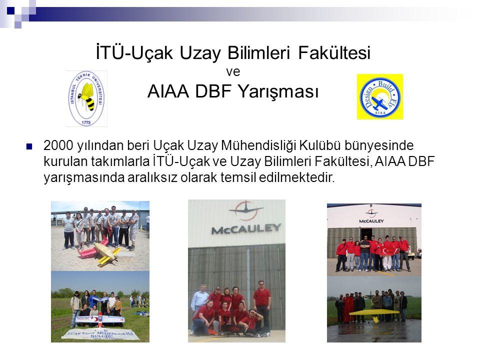 İTÜ-Uçak Uzay Bilimleri Fakültesi ve AIAA DBF Yarışması