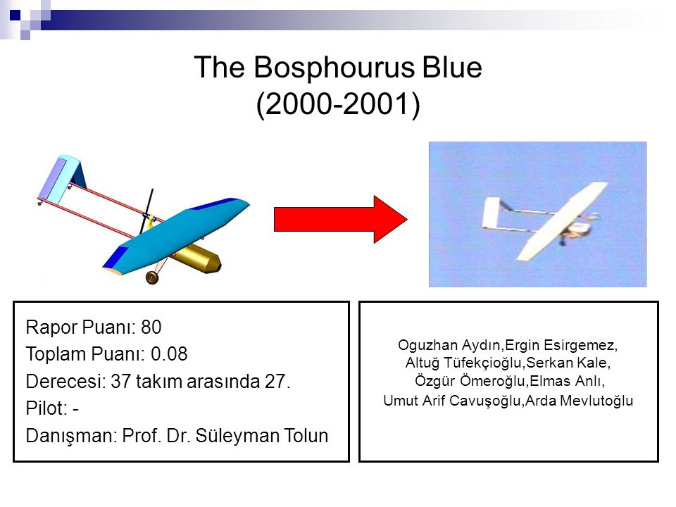 The Bosphourus Blue (2000-2001)