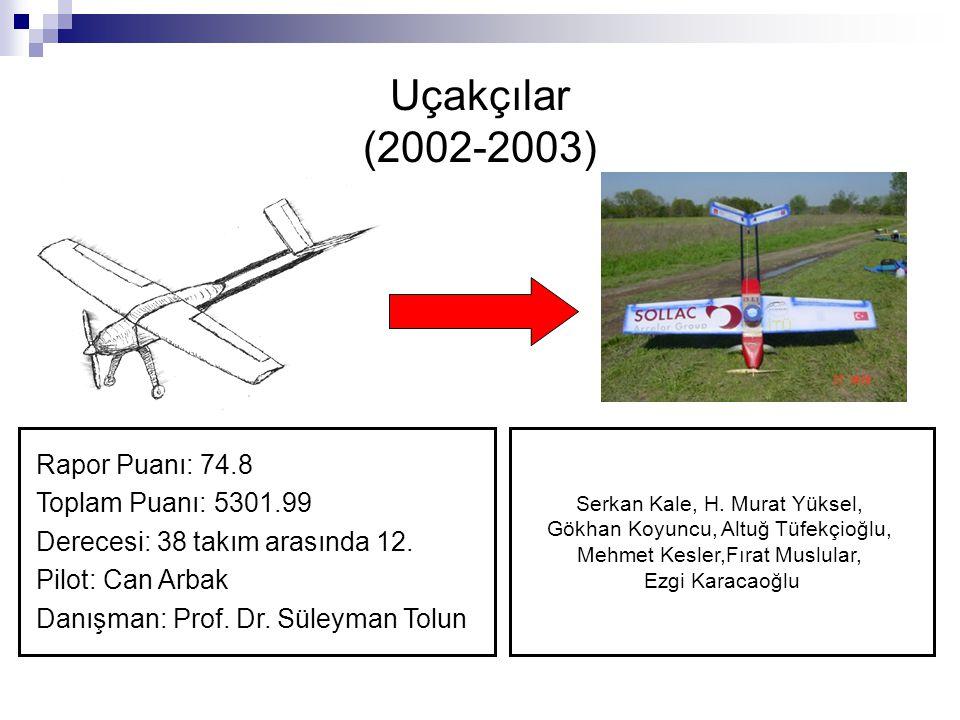 Uçakçılar (2002-2003) Rapor Puanı: 74.8 Toplam Puanı: 5301.99