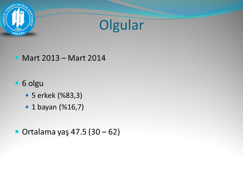 Olgular Mart 2013 – Mart 2014 6 olgu Ortalama yaş 47.5 (30 – 62)