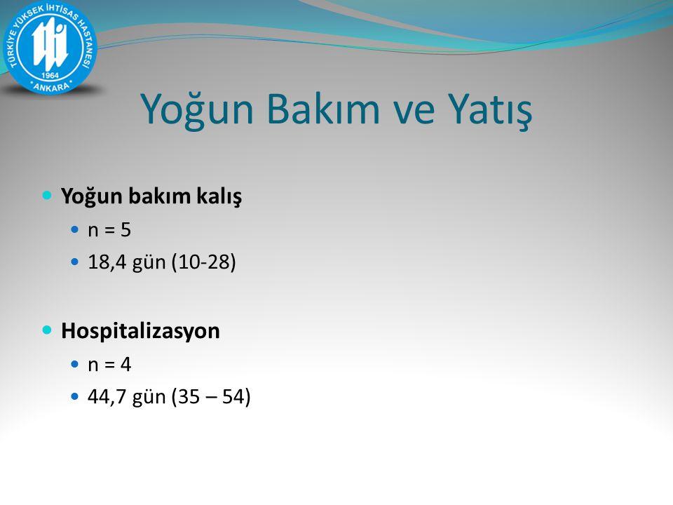 Yoğun Bakım ve Yatış Yoğun bakım kalış Hospitalizasyon n = 5